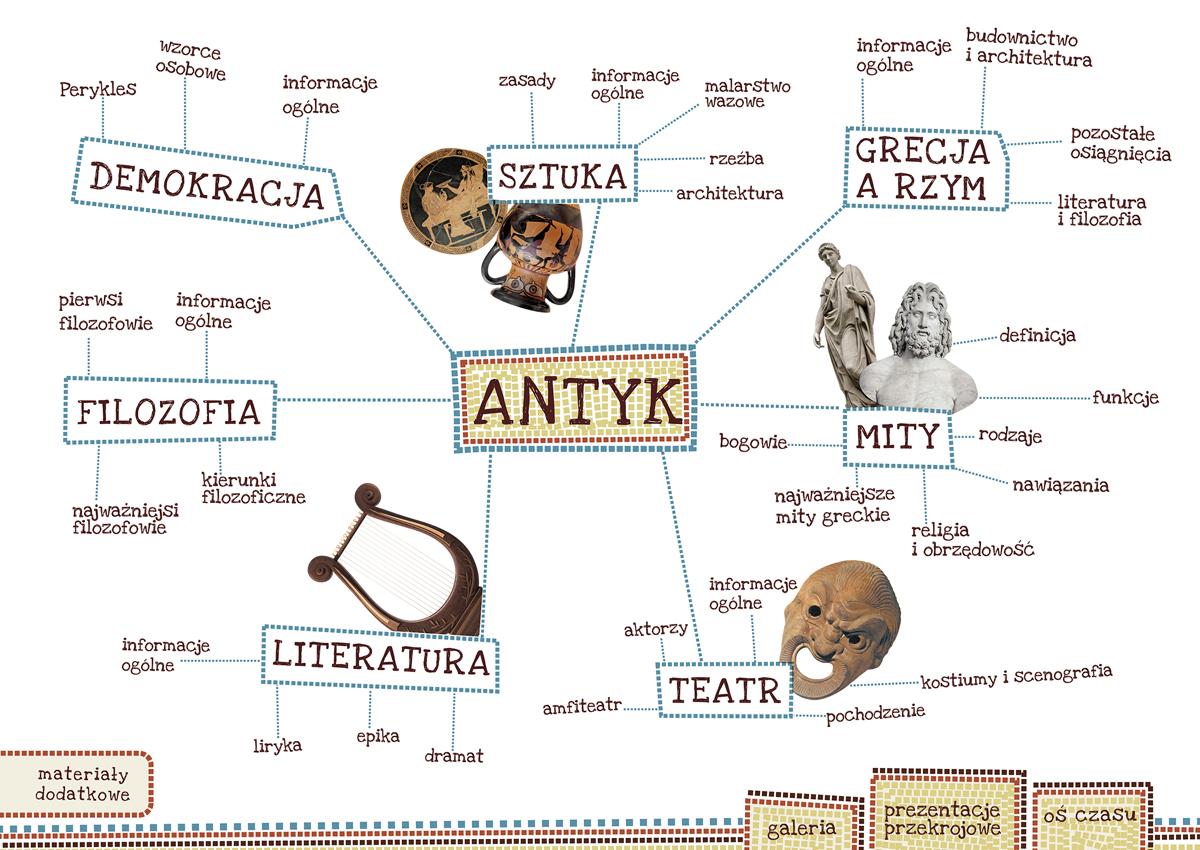 język polski powtórka do matury gramatyka