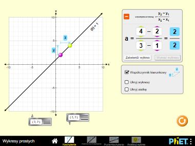 Wykresy prostych – Funkcje liniowe